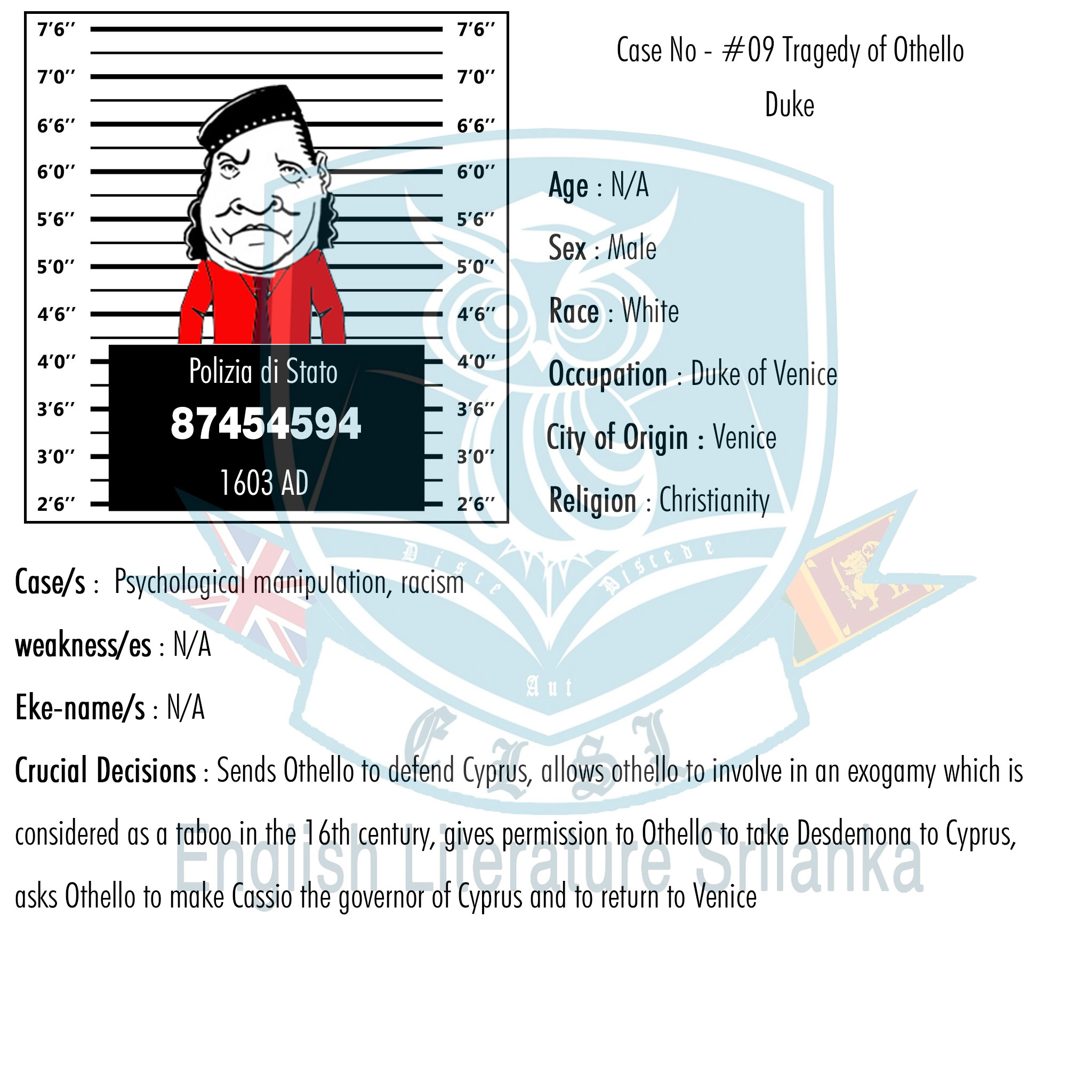 ELSL-Duke character summary