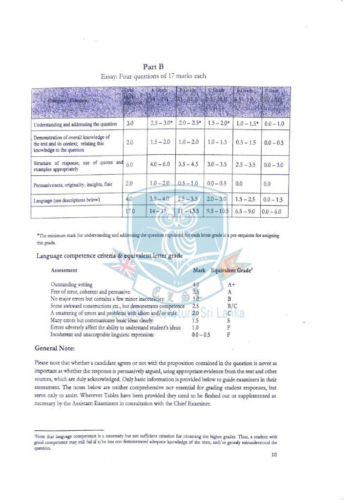G.C.E A/L English Marking Scheme 2019