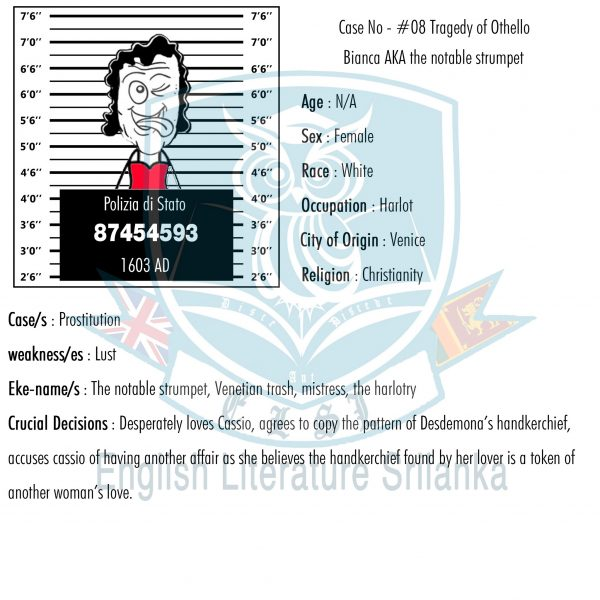 ELSL-Bianca character summary